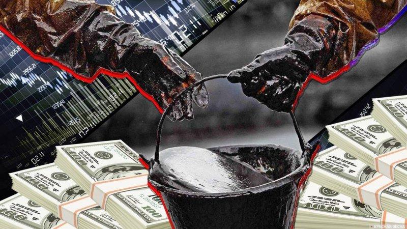 История нефтедоллара
